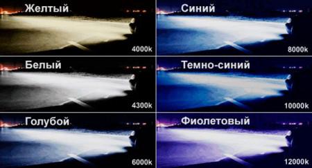 Цветовая гамма ксенона
